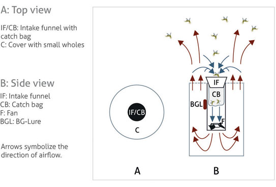 mosquito magnet wiring diagram trailer brake magnet wiring diagram